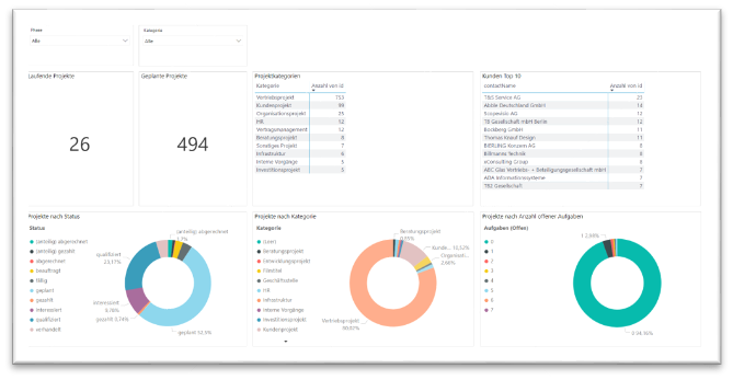 Power BI Connector for Sage One - agindo GmbH
